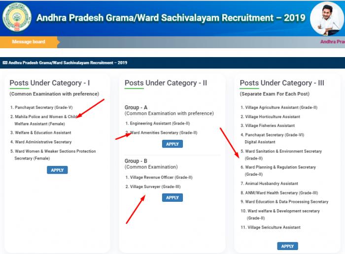 sachivalayam posts 2019